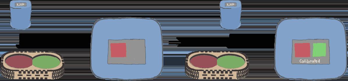 tonino-kalibrieren